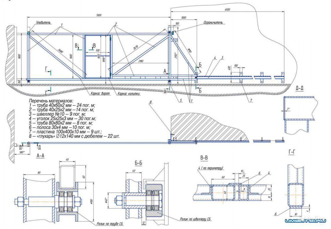 Конструкция схема чертеж сдвижных ворот своими руками