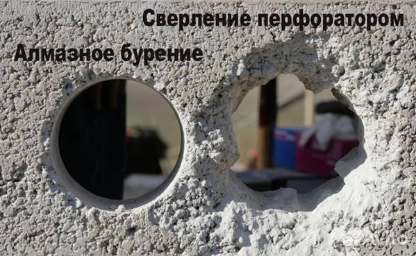 Навашино бетон камаз бетон цена