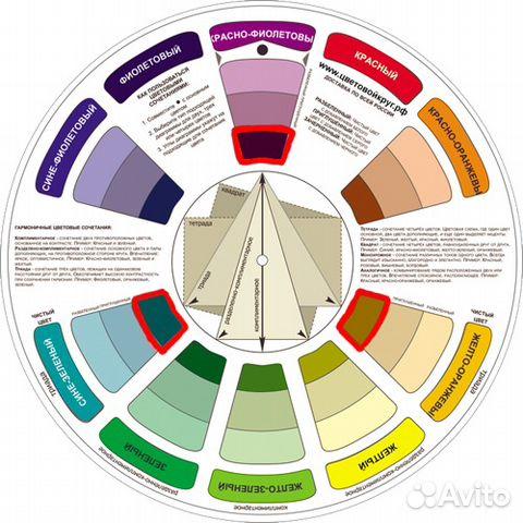 Программу цветовой круг иттена
