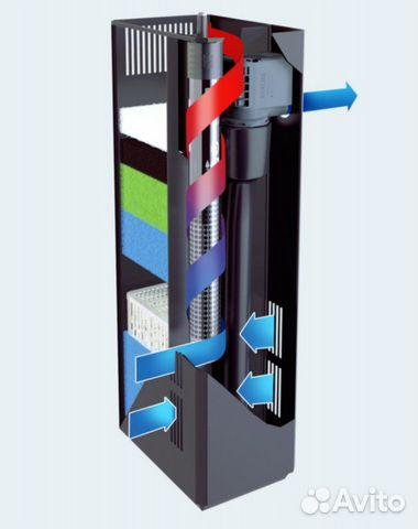 Внутренний аквариумный фильтр Juwel Bioflow Filter 89040113399 купить 3